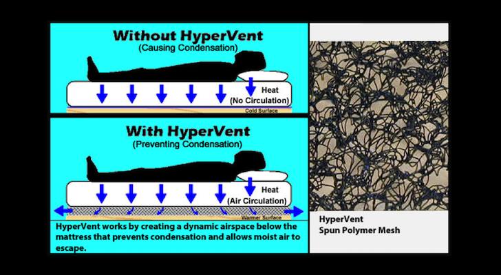 HyperVent diagram